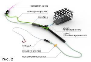 Монтаж оснастки фидера с использованием трубочек-противозакручивателей
