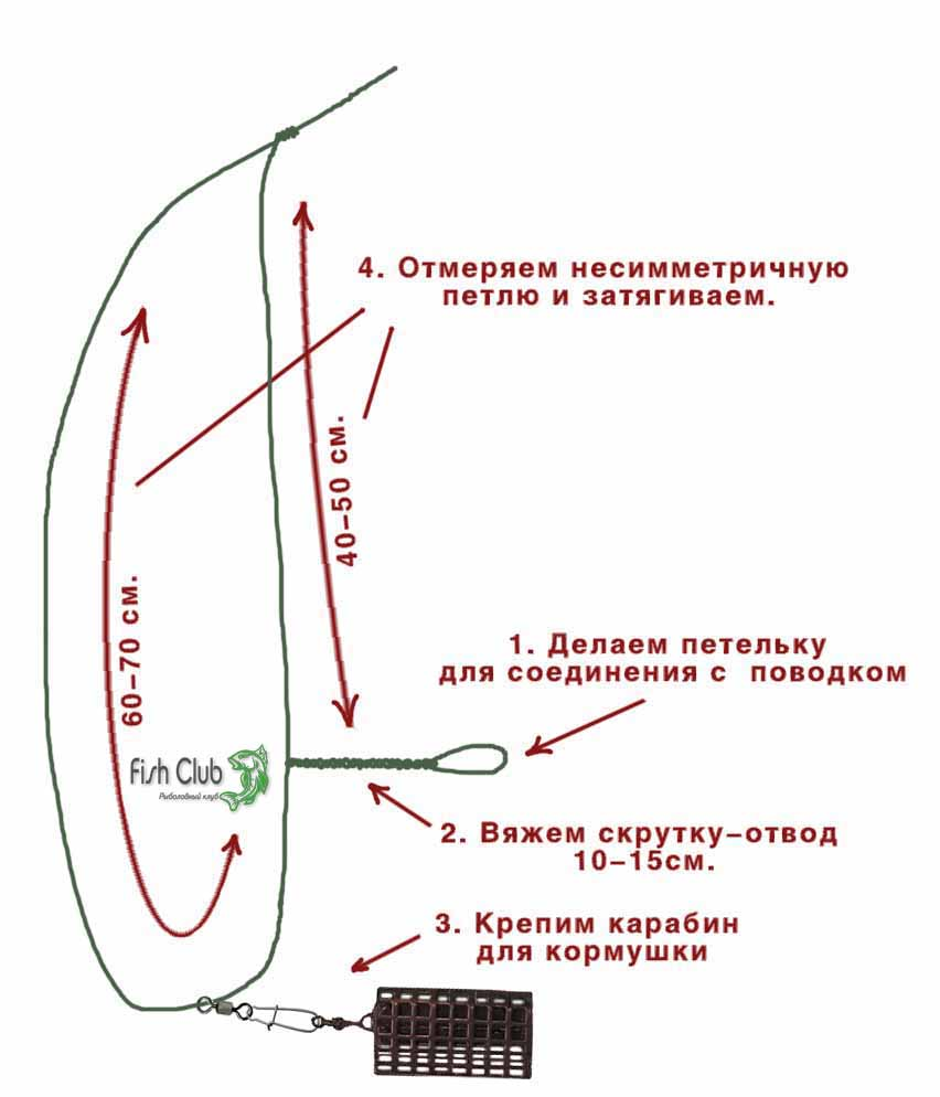 монтаж фидера асимметричная петля