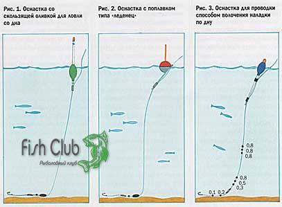 как сделать технопланктон для рыбалки