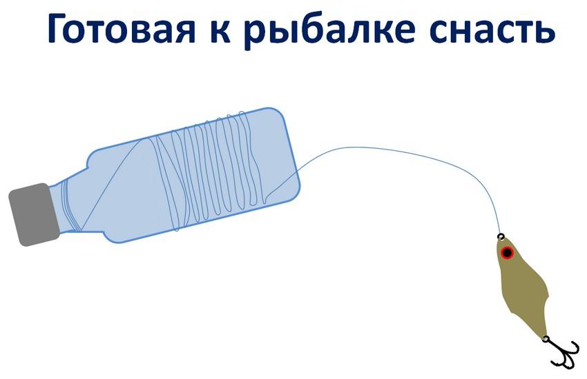 lovlya-bez-spinninga-2