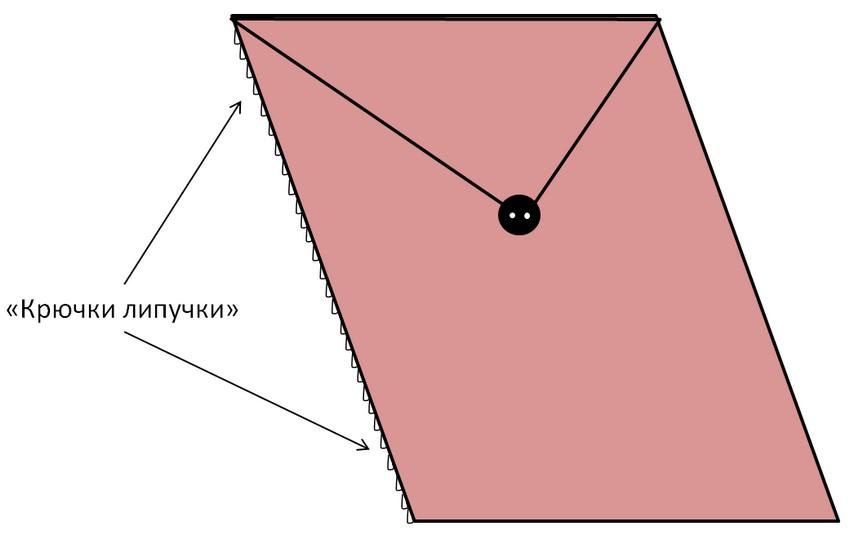 perenosnoj-karman-3