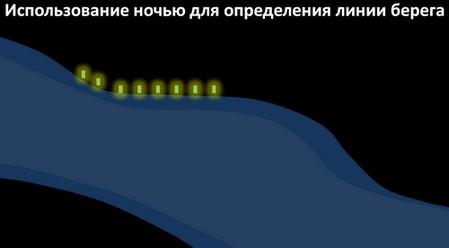 Светлячки для рыбалки