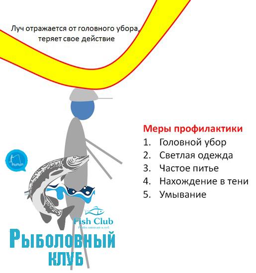solnechnyj-udar-na-rybalke-chto-delat-2